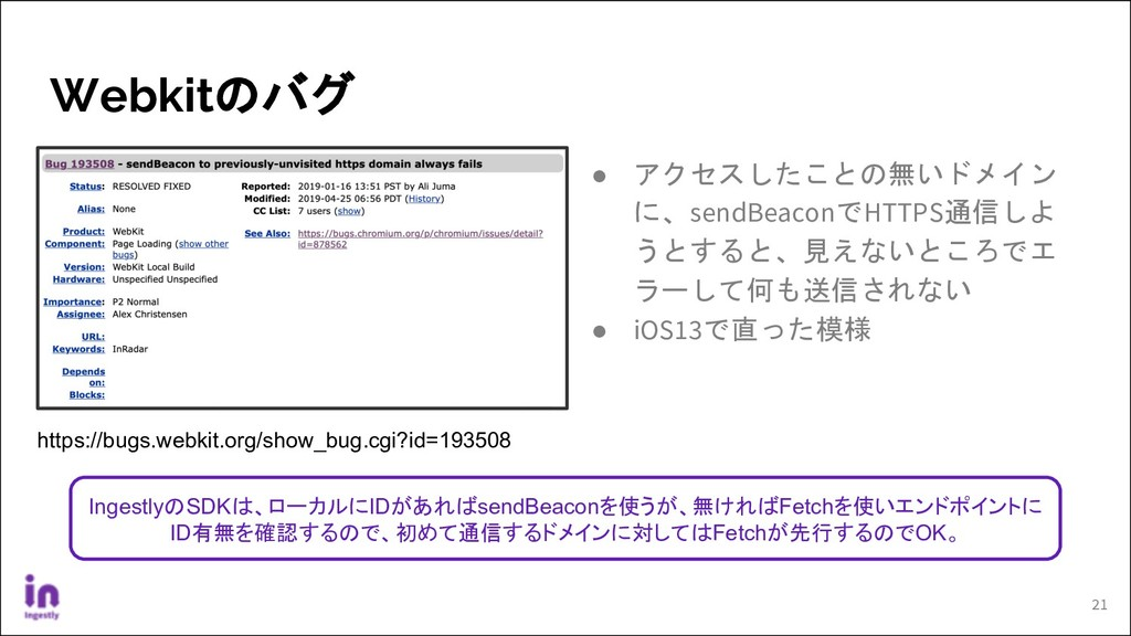Webkitのバグ ● アクセスしたことの無いドメイン に、sendBeaconでHTTPS通...