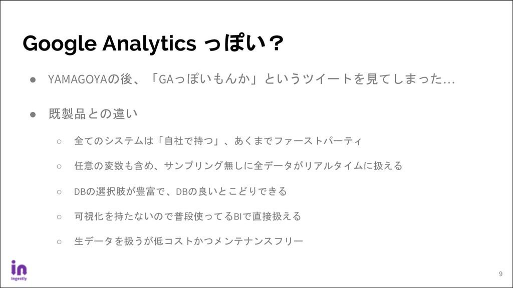 Google Analytics っぽい? ● YAMAGOYAの後、「GAっぽいもんか」とい...