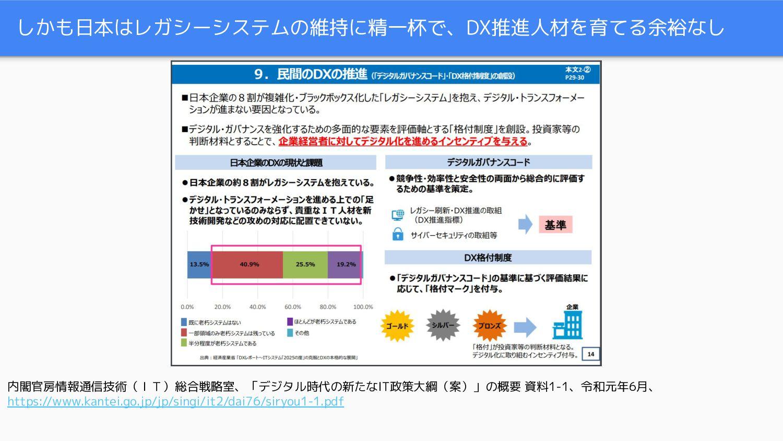 しかも日本はレガシーシステムの維持に精一杯で、DX推進人材を育てる余裕なし 内閣官房情報通信技...