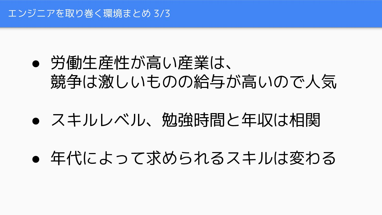 年齢によって発揮できる/評価されるスキルは異なる=年齢で研ぐ刃を変える 経済産業省、IT関連産...