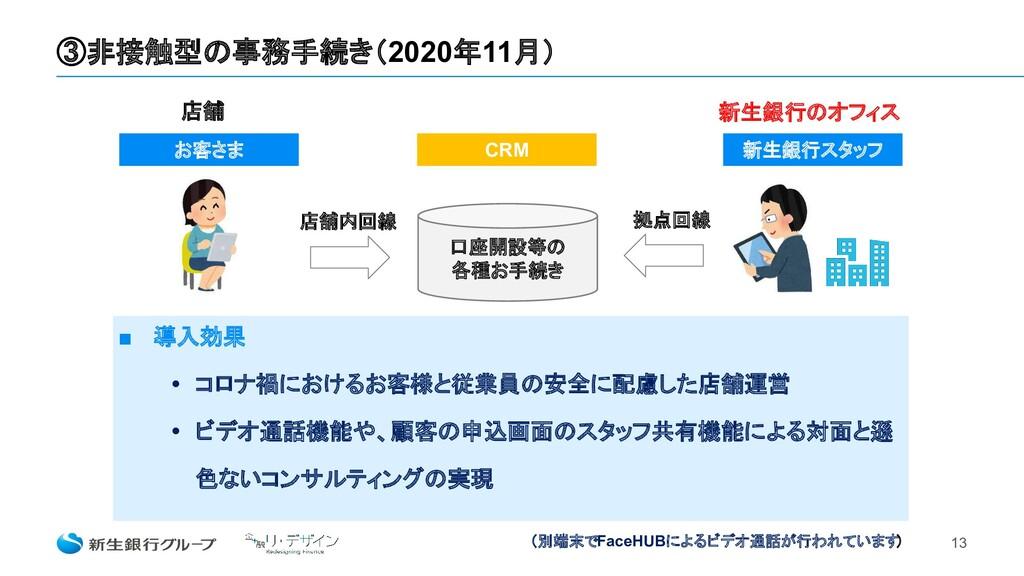 ③非接触型の事務手続き(2020年11月) 13 ■ 導入効果 • コロナ禍におけるお客様と従...