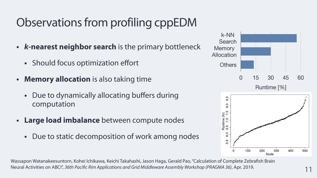 Observations from profiling cppEDM • k-nearest ...