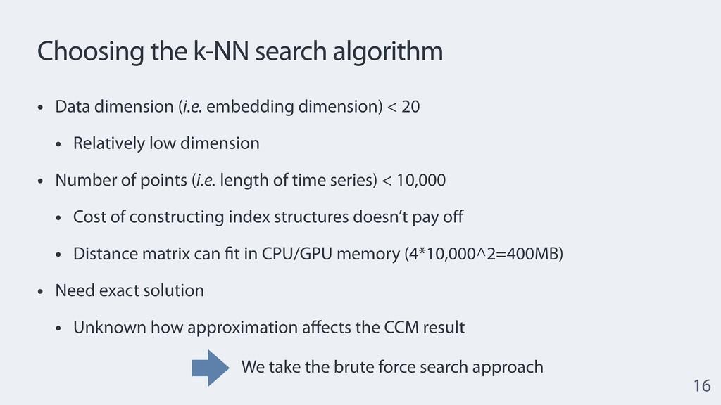 Choosing the k-NN search algorithm • Data dimen...