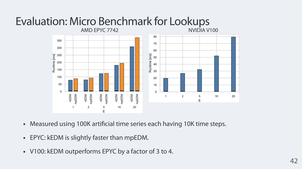 Evaluation: Micro Benchmark for Lookups • Measu...