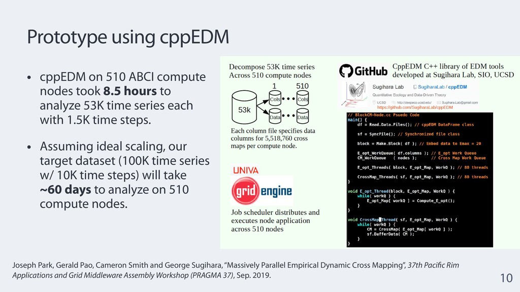Prototype using cppEDM • cppEDM on 510 ABCI com...