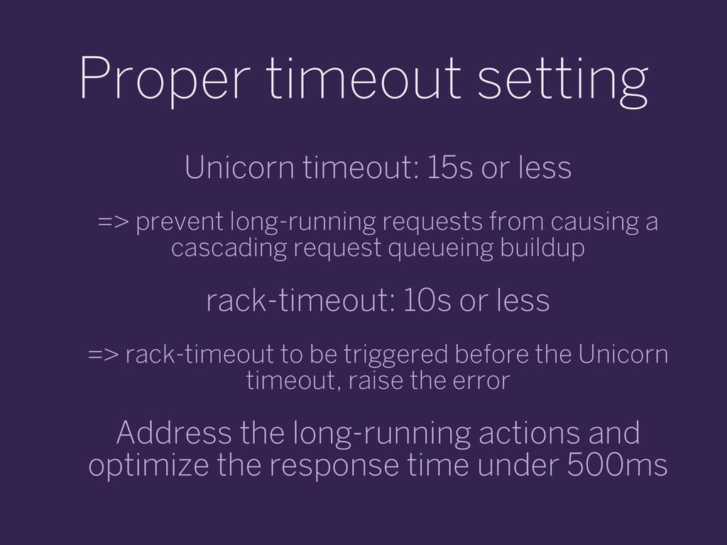 Proper timeout setting Unicorn timeout: 15s or ...