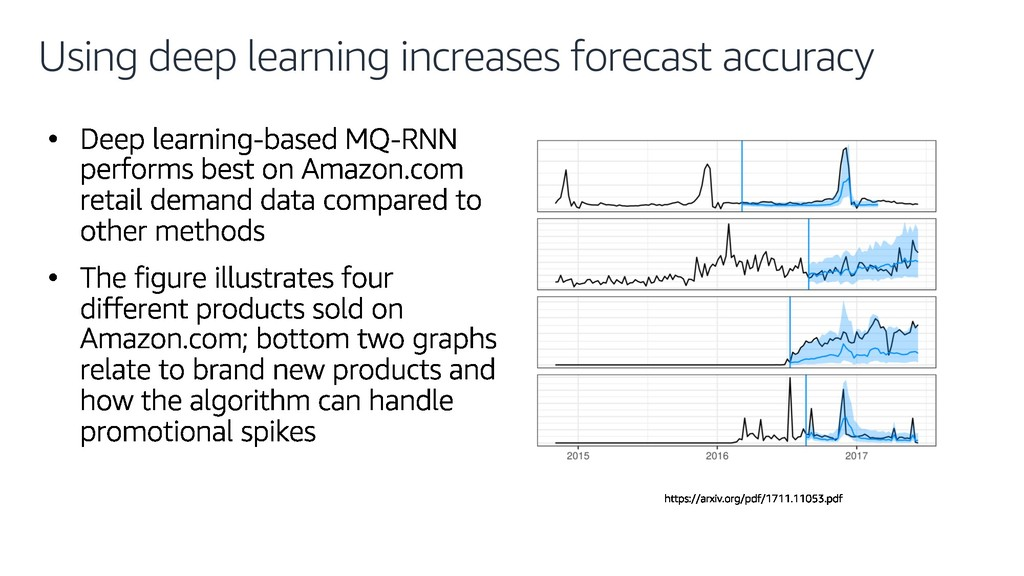Using deep learning increases forecast accuracy