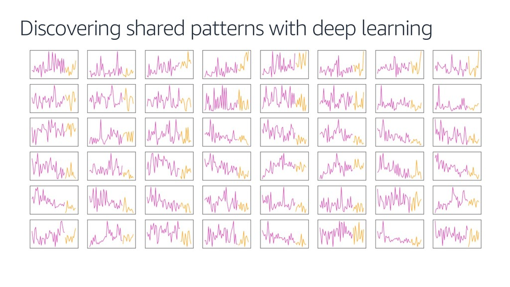 Discovering shared patterns with deep learning