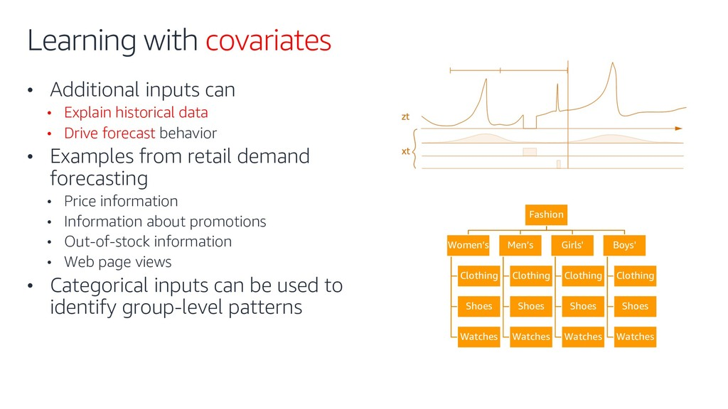 Learning with covariates • Additional inputs ca...