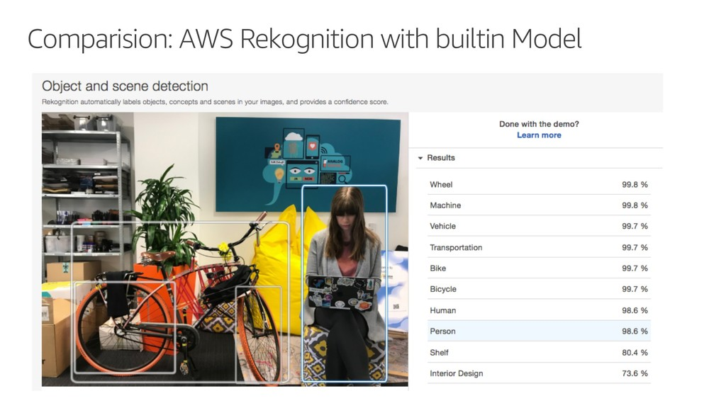 Comparision: AWS Rekognition with builtin Model