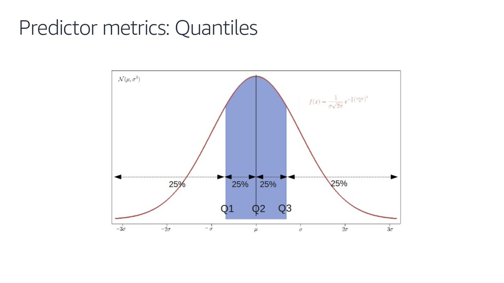 Predictor metrics: Quantiles