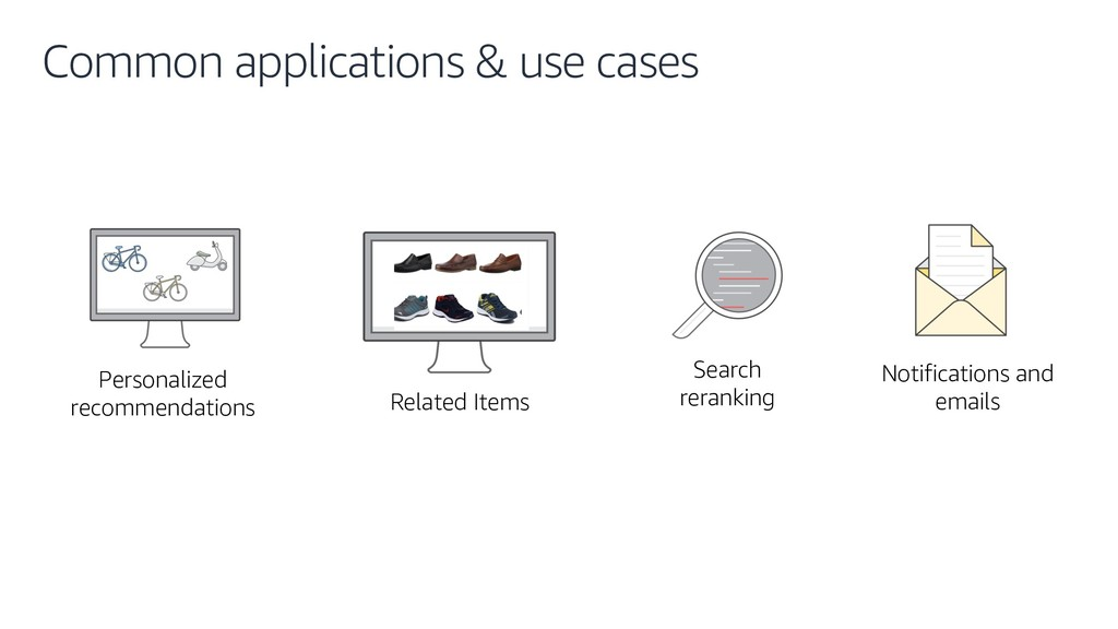 Common applications & use cases Personalized re...