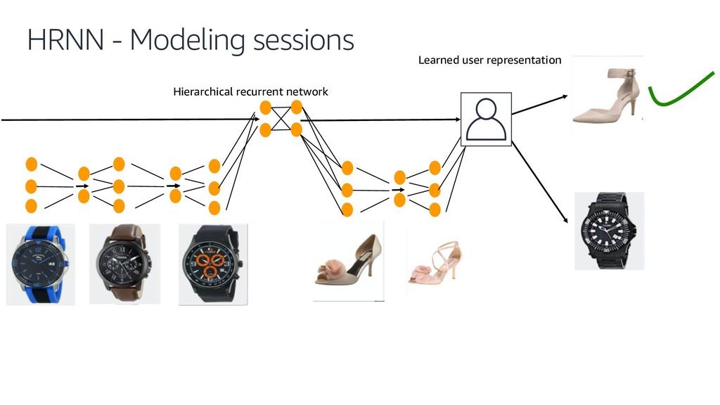 HRNN - Modeling sessions Learned user represent...