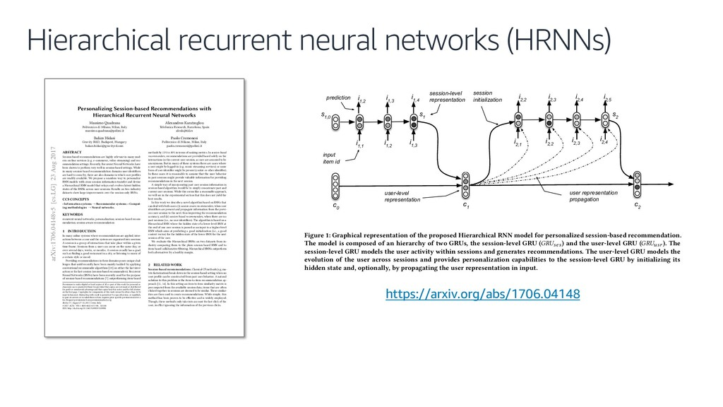 Hierarchical recurrent neural networks (HRNNs) ...