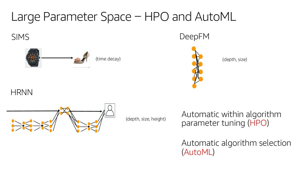Large Parameter Space ‒ HPO and AutoML SIMS Dee...