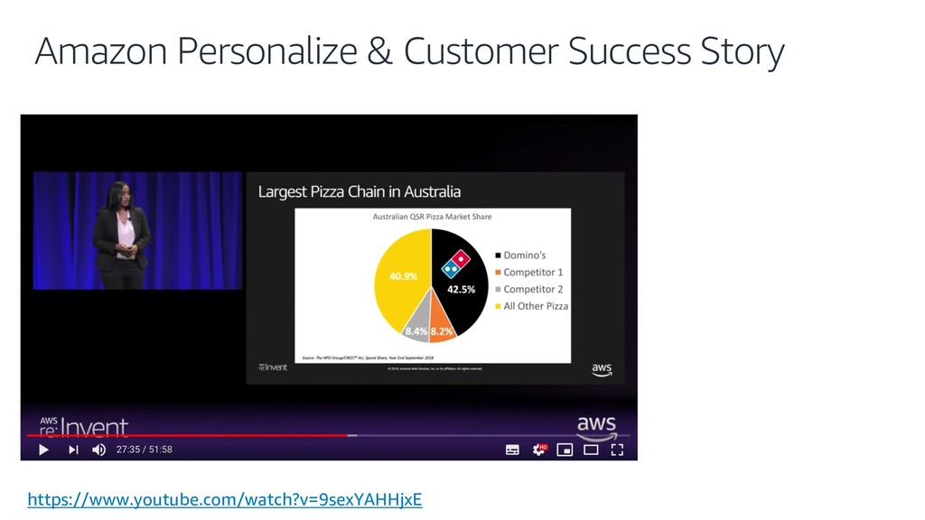 Amazon Personalize & Customer Success Story htt...