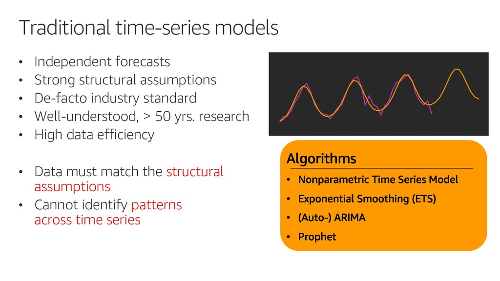 Traditional time-series models • Independent fo...