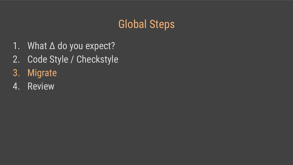 Global Steps 1. What Δ do you expect? 2. Code S...