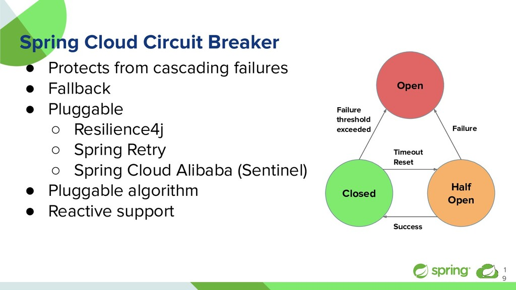 Spring Cloud Circuit Breaker ● Protects from ca...