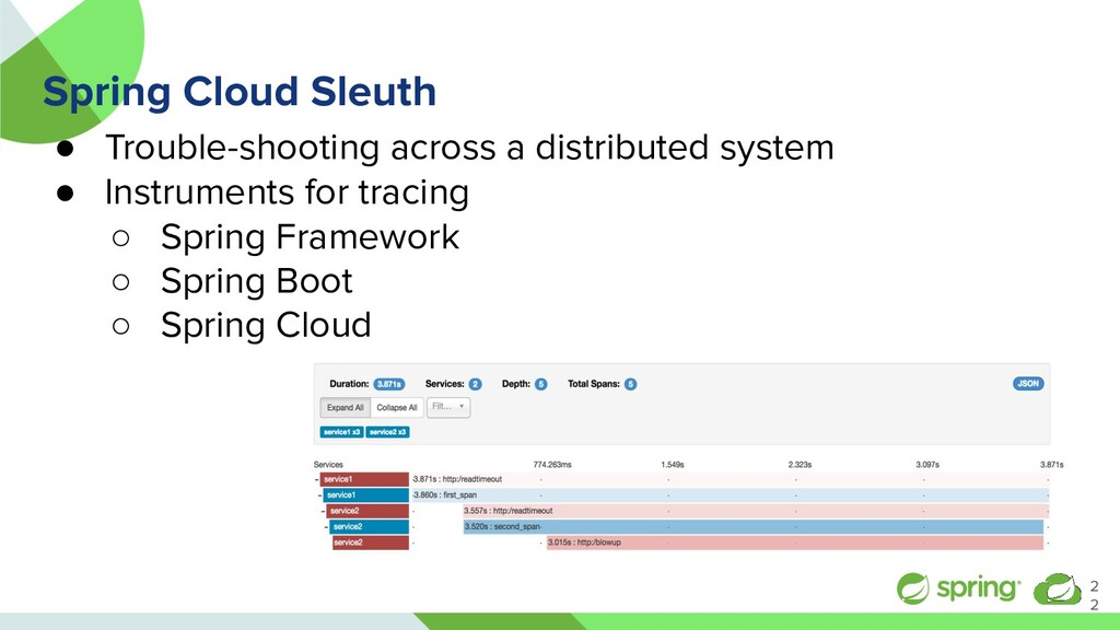 Spring Cloud Sleuth ● Trouble-shooting across a...