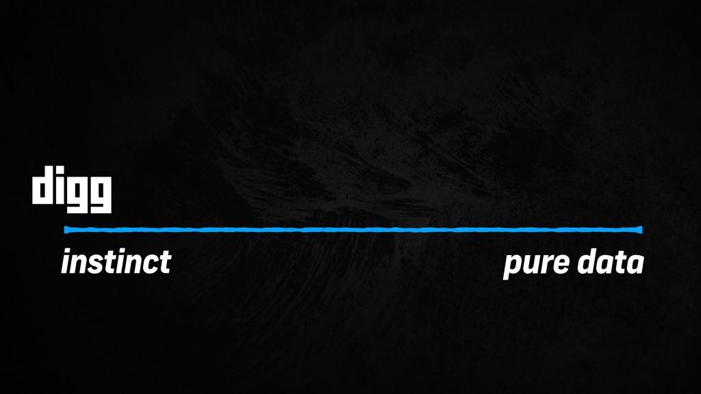 instinct pure data