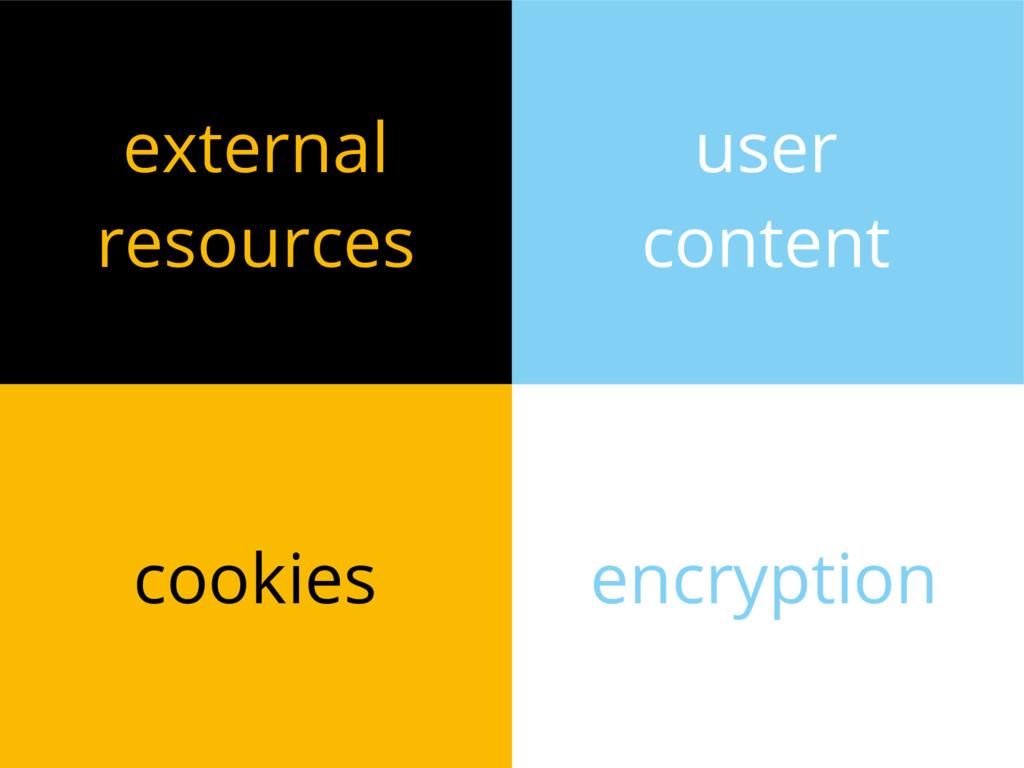 external resources user content cookies encrypt...