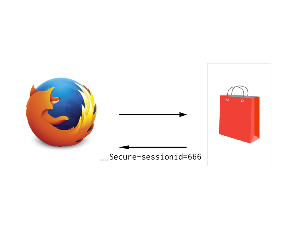 __Secure-sessionid=666