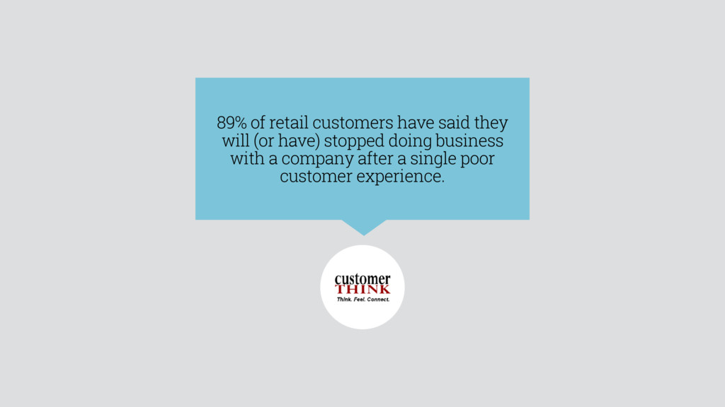 89% of retail customers have said they will (or...
