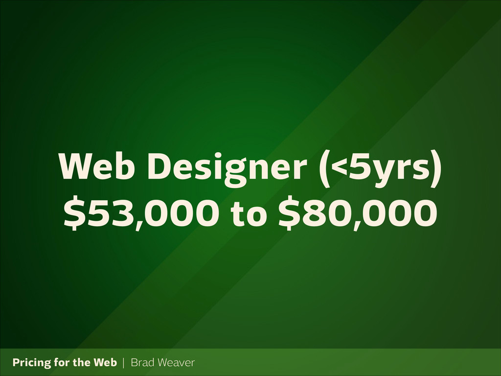 Pricing for the Web   Brad Weaver Web Designer ...