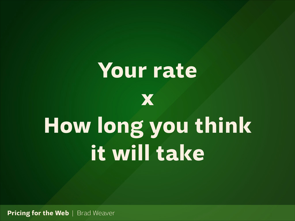 Pricing for the Web   Brad Weaver Your rate x H...