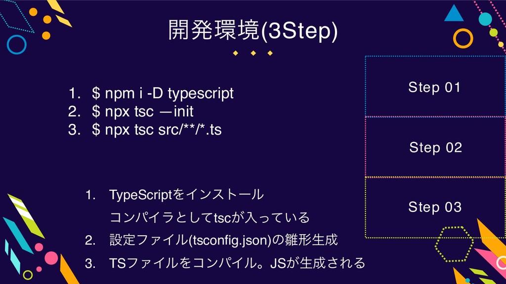 ։ൃڥ(3Step) 1. $ npm i -D typescript 2. $ npx t...