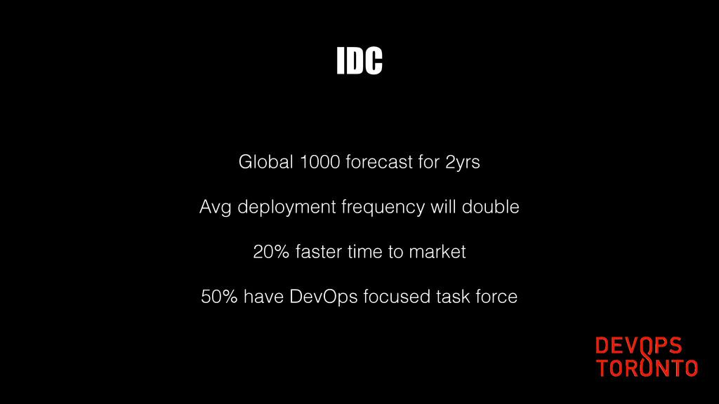 IDC Global 1000 forecast for 2yrs Avg deploymen...
