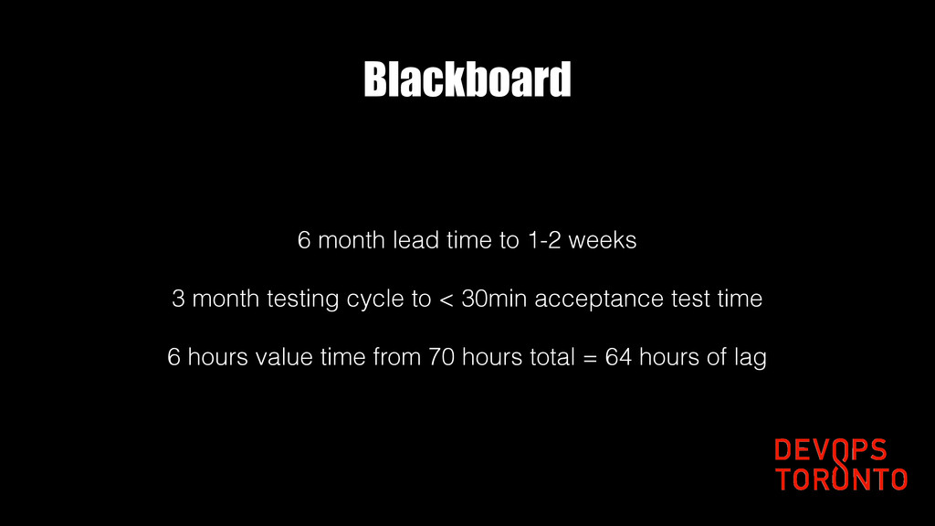 Blackboard 6 month lead time to 1-2 weeks 3 mon...