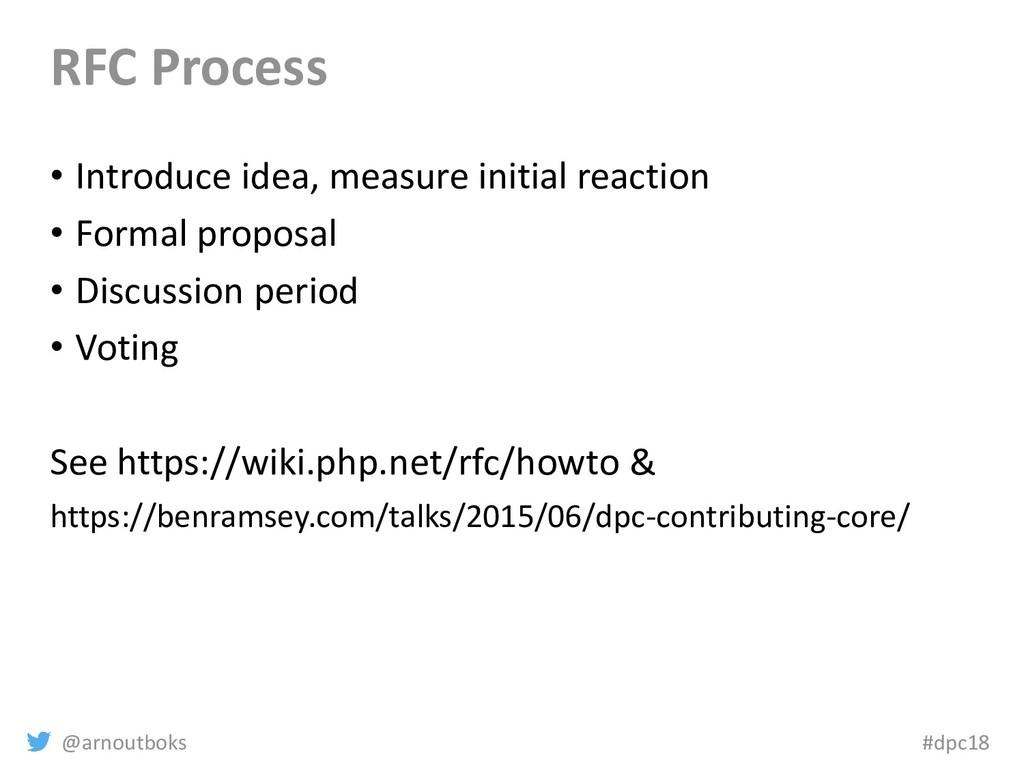 @arnoutboks #dpc18 RFC Process • Introduce idea...