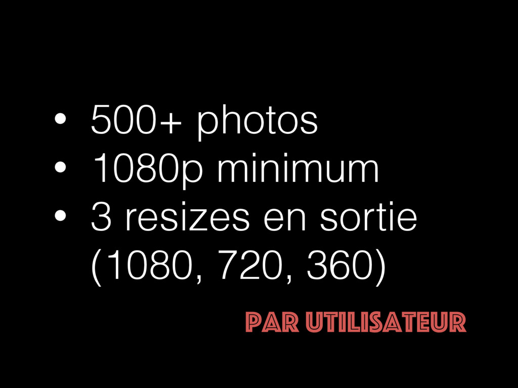 • 500+ photos • 1080p minimum • 3 resizes en so...