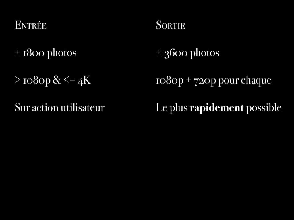 Entrée ± 1800 photos > 1080p & <= 4K Sur action...