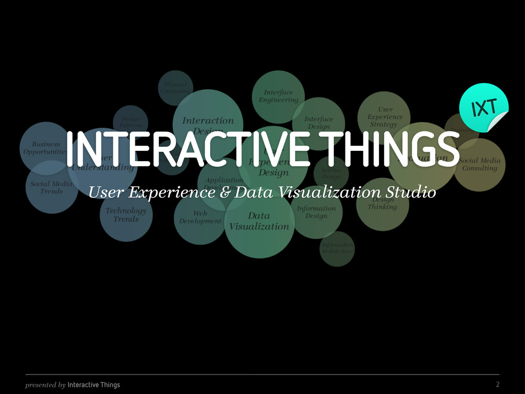 presented by Interactive Things INTERACTIVE THI...