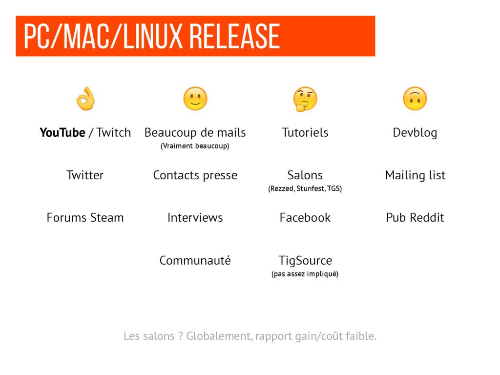 pc/mac/linux release Les salons ? Globalement, ...