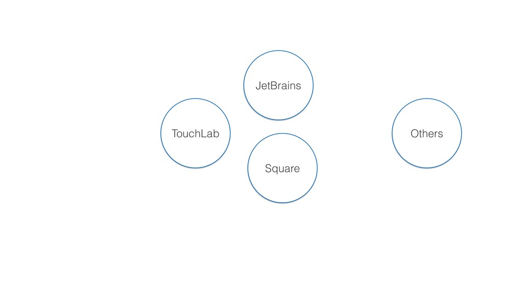 Square JetBrains TouchLab Others