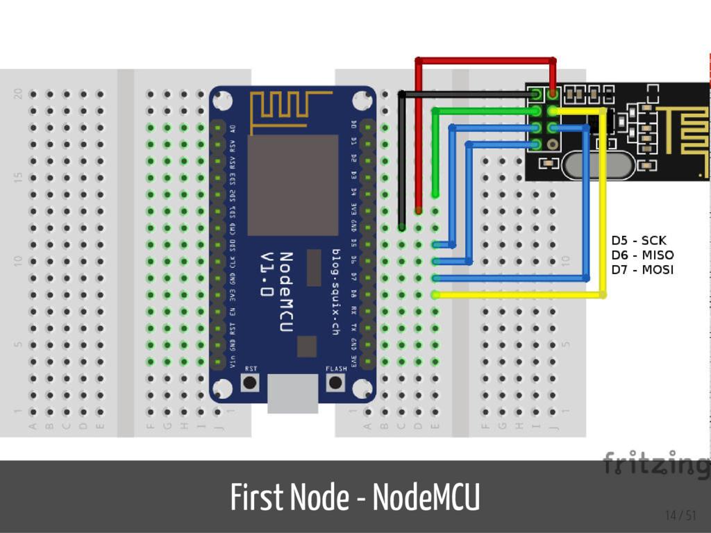 First Node - NodeMCU 14 / 51