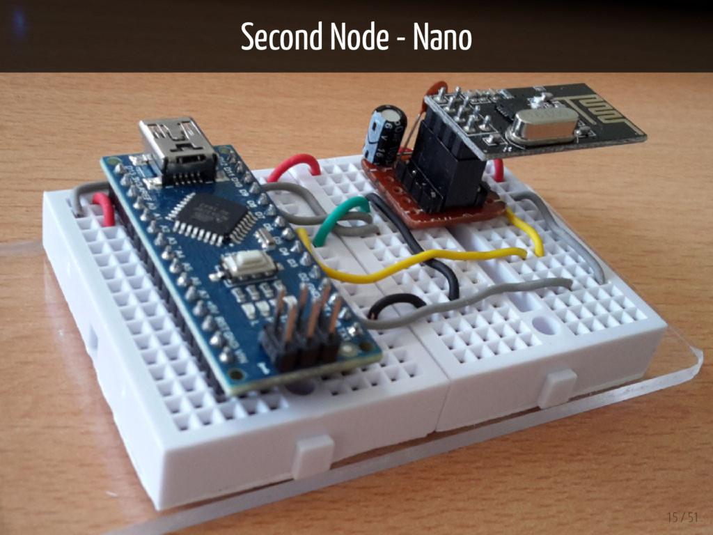 Second Node - Nano 15 / 51