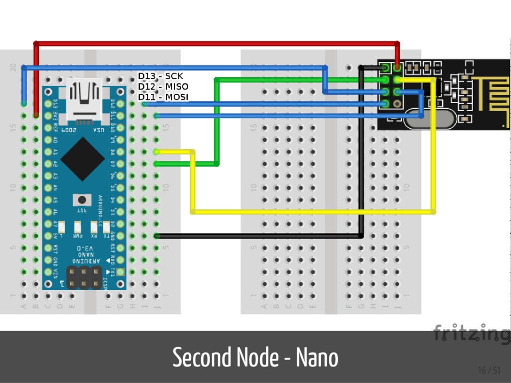 Second Node - Nano 16 / 51