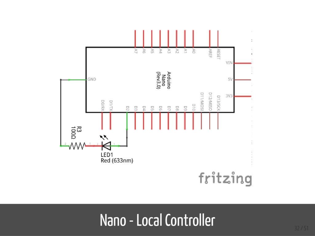 Nano - Local Controller 32 / 51
