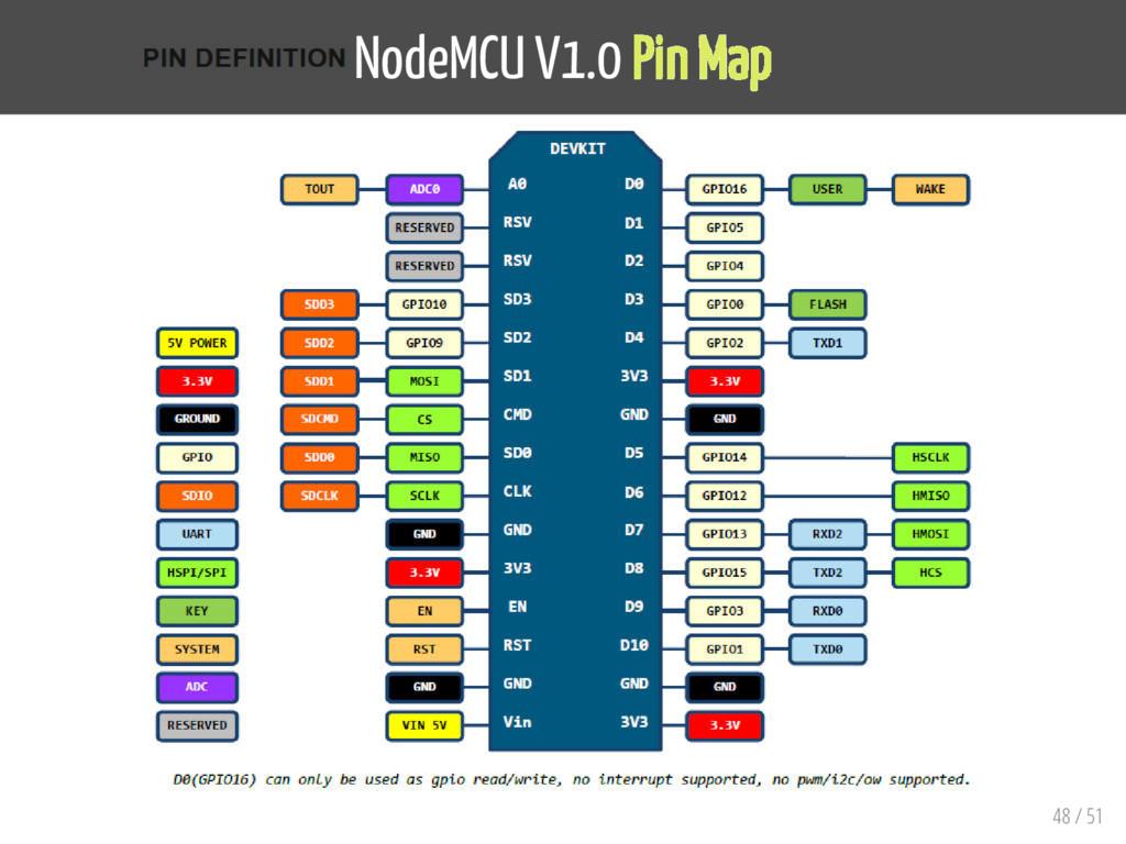 NodeMCU V1.0 Pin Map 48 / 51