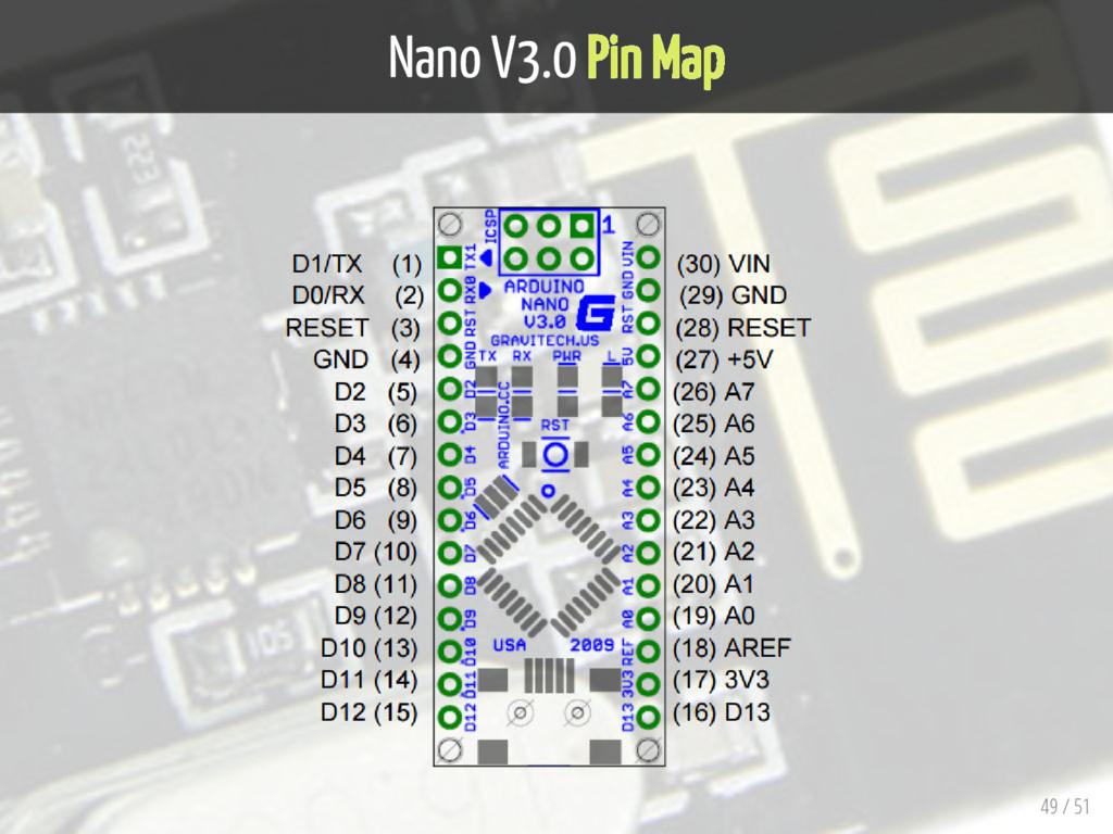 Nano V3.0 Pin Map 49 / 51