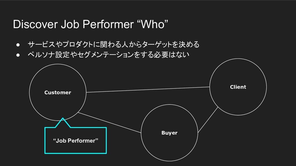 "Discover Job Performer ""Who"" ● サービスやプロダクトに関わる人か..."