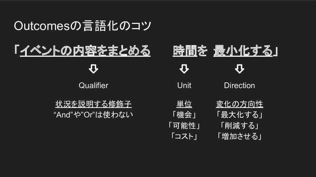 Outcomesの言語化のコツ 「イベントの内容をまとめる Qualifier Unit Di...