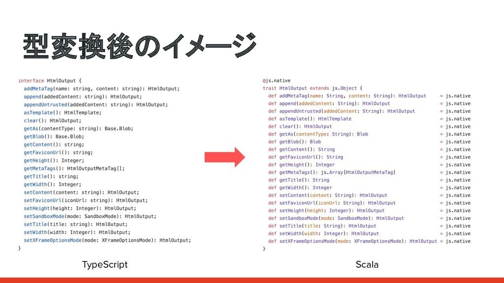 型変換後のイメージ TypeScript Scala