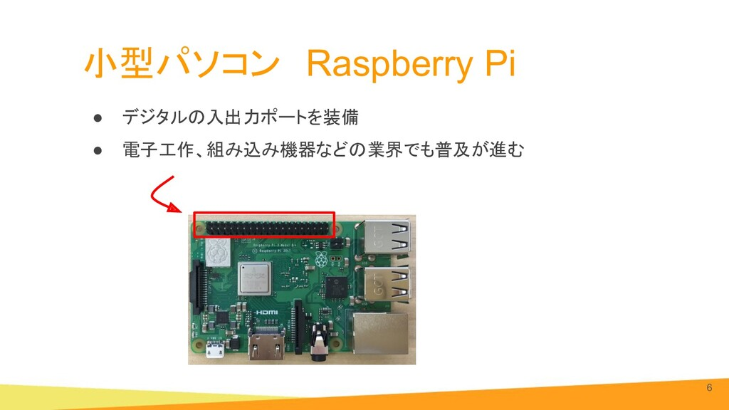 小型パソコン Raspberry Pi ● デジタルの入出力ポートを装備 ● 電子工作、組み込...