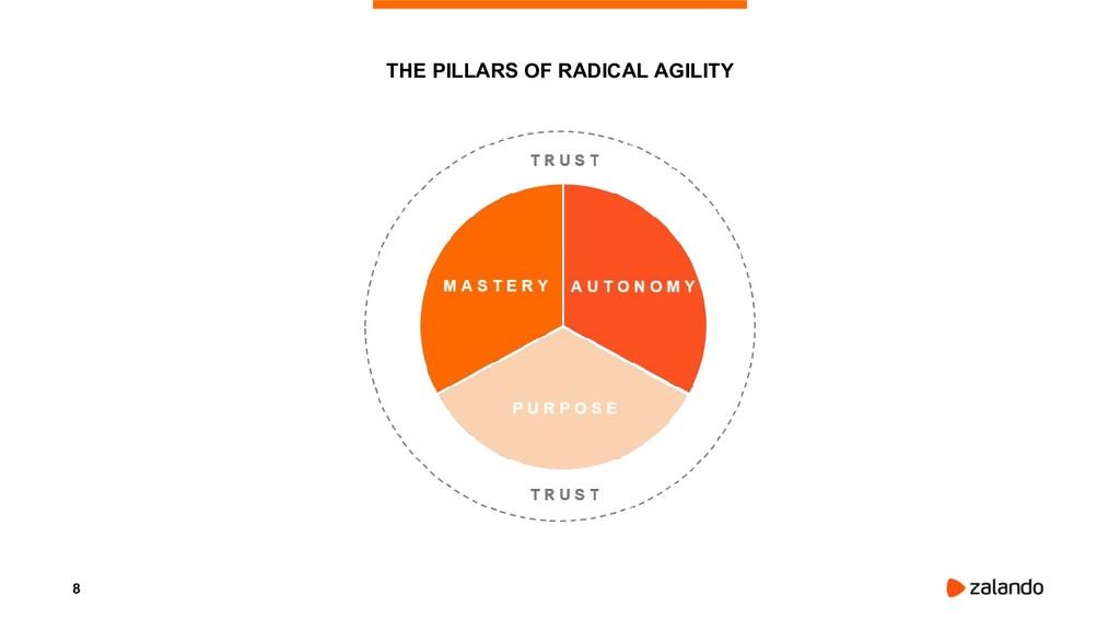 8 THE PILLARS OF RADICAL AGILITY